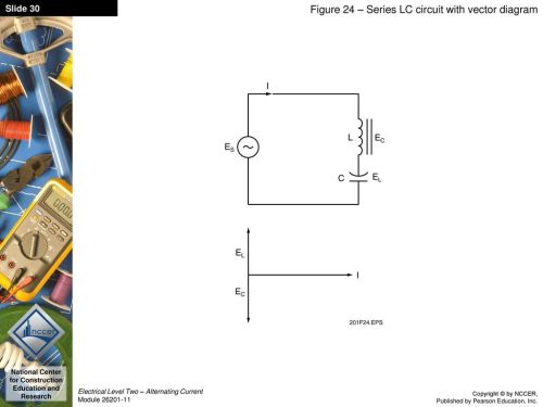small resolution of 30 figure 24 series lc circuit with vector diagram