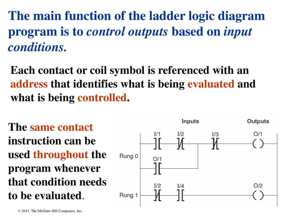 medium resolution of the main function of the ladder logic diagram program is to control outputs based on input