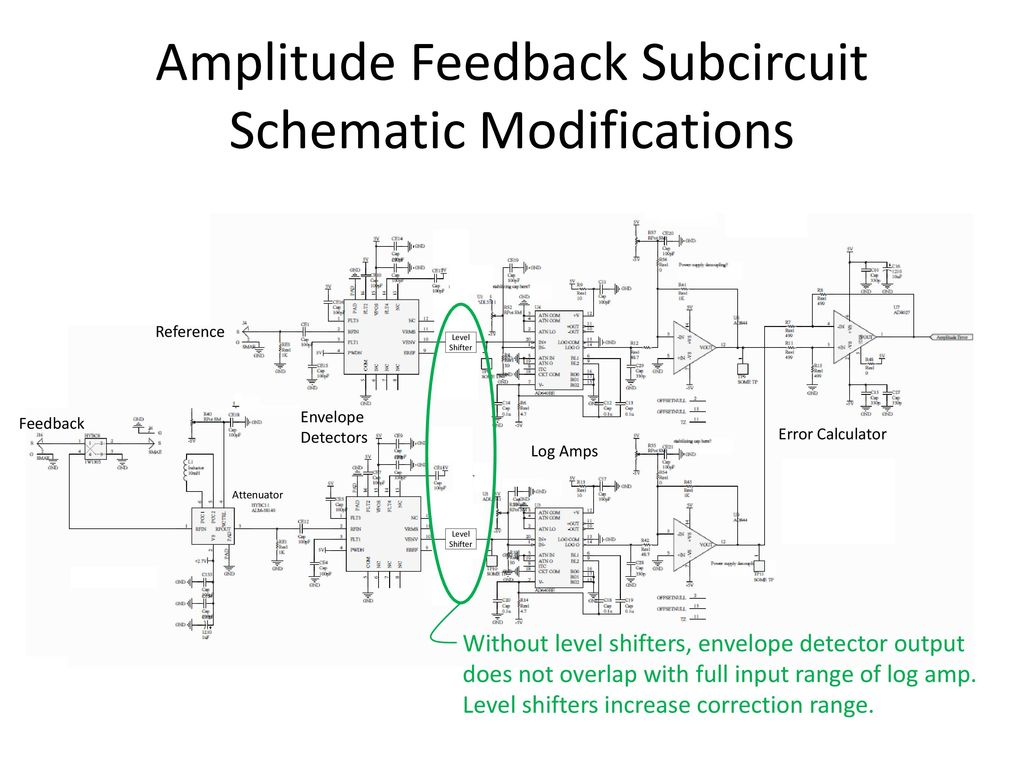 hight resolution of amplitude feedback subcircuit schematic modifications