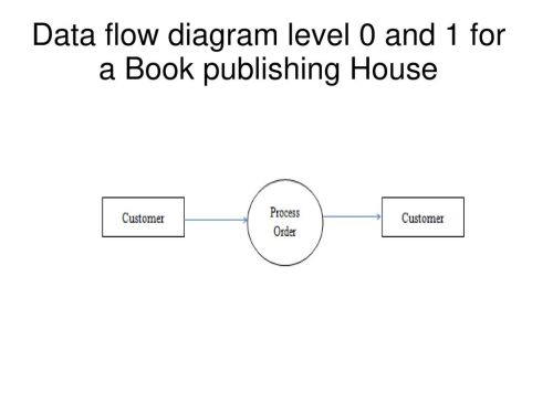 small resolution of 46 data