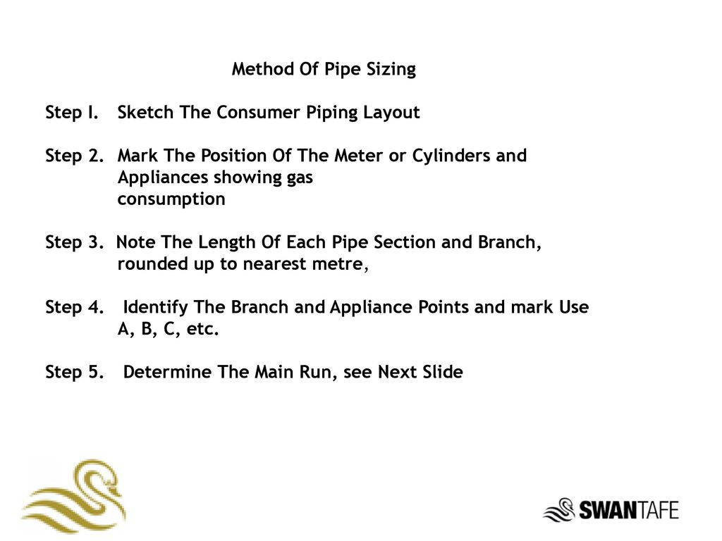 hight resolution of method of pipe sizing step i sketch the consumer piping layout step 2