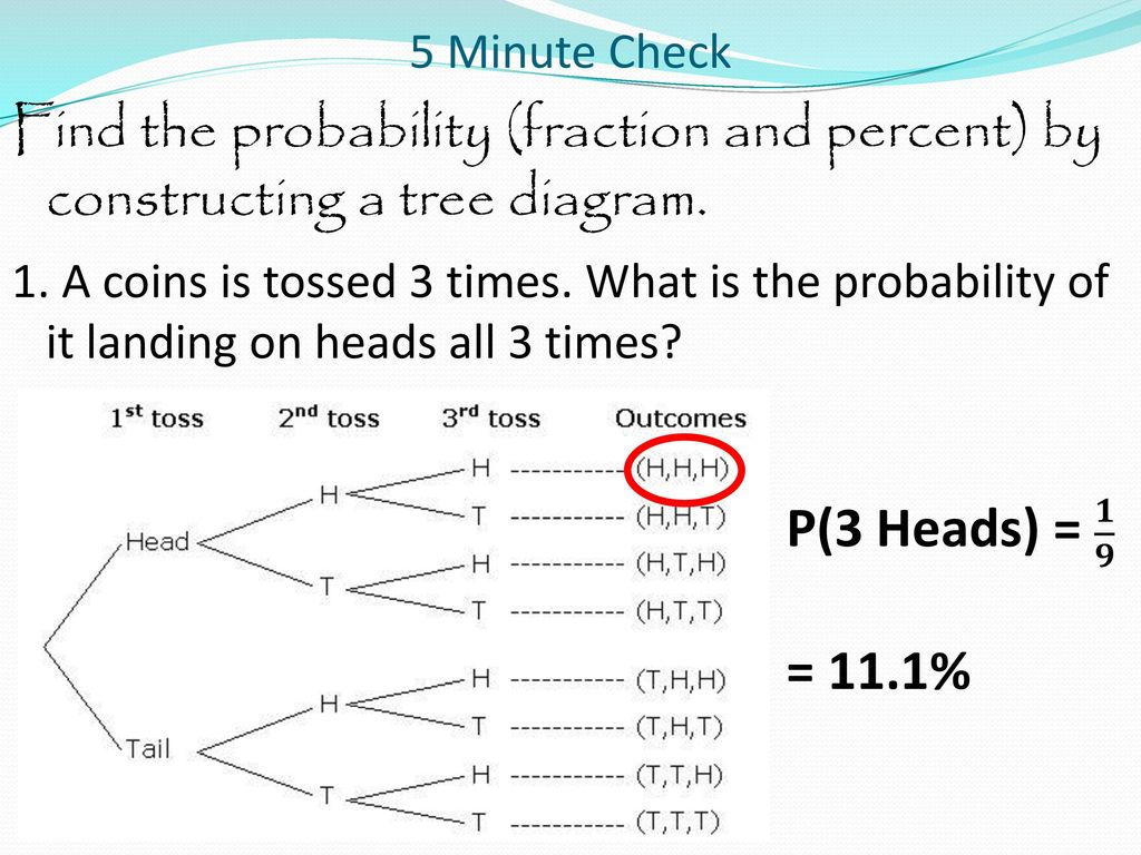 hight resolution of 5 minute check find the probability fraction and percent by constructing a tree diagram