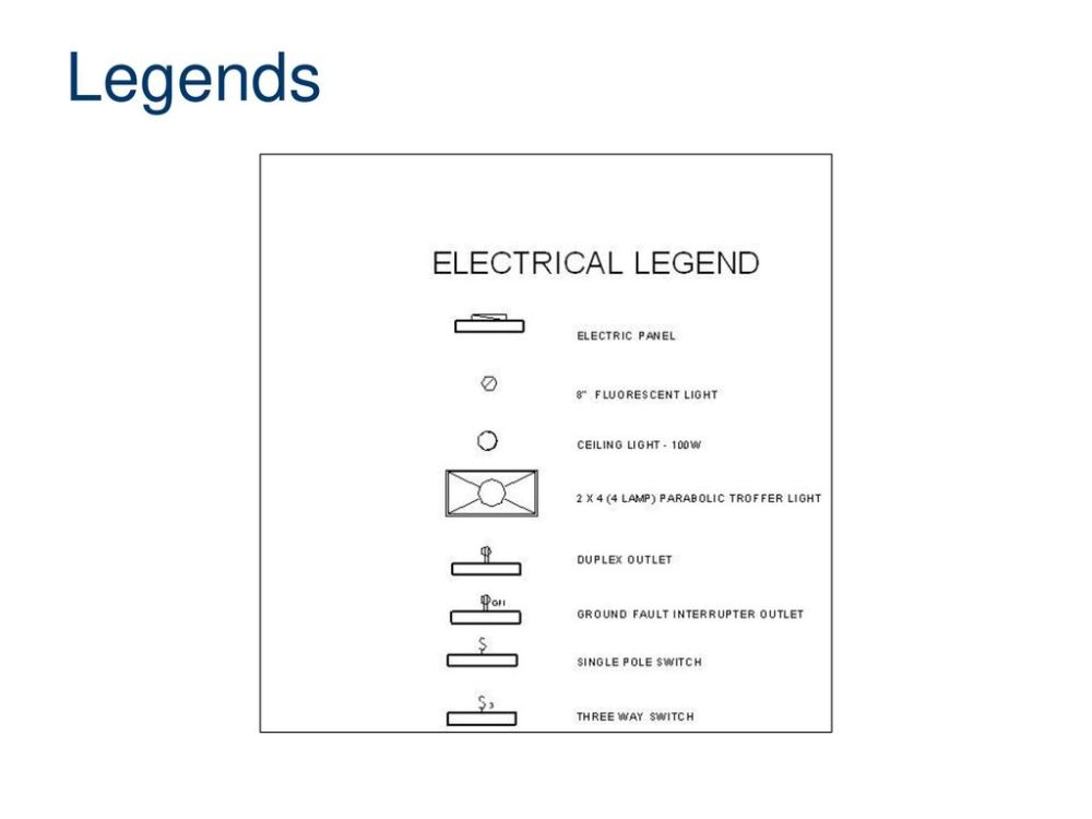 medium resolution of electrical plan legend wiring librarylegend of electrical plan 16