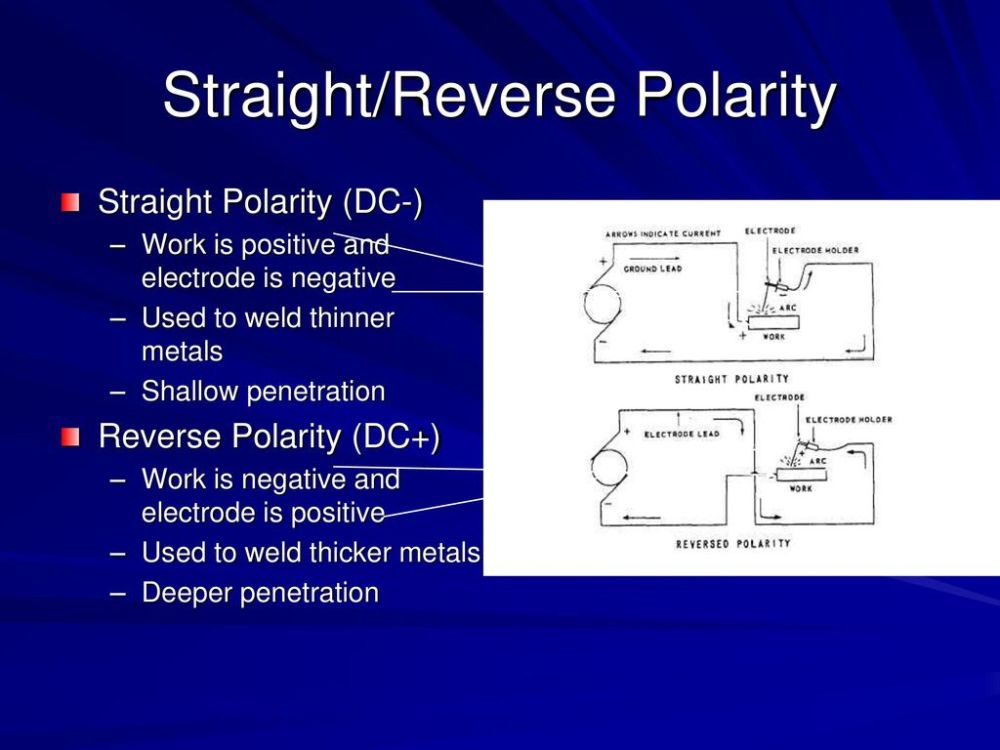 medium resolution of straight reverse polarity