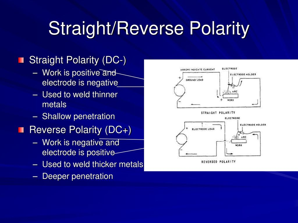 hight resolution of straight reverse polarity