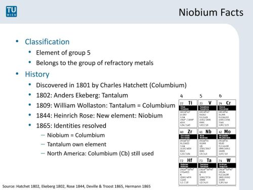 small resolution of 6 niobium facts classification