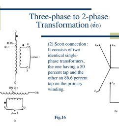three phase to 2 phase transformation  [ 1024 x 768 Pixel ]