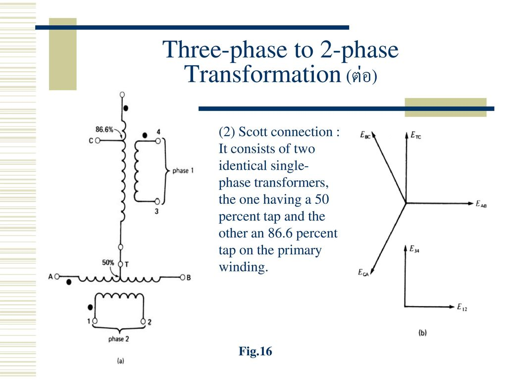hight resolution of three phase to 2 phase transformation