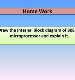 draw the internal block diagram of 8085 microprocessor and explain it  [ 1024 x 768 Pixel ]
