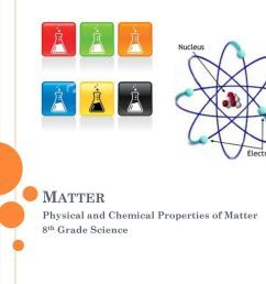Physical and Chemical Properties of Matter 8th Grade Science - ppt download [ 768 x 1024 Pixel ]
