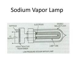 26 sodium vapor lamp 11 03 2013 [ 1024 x 768 Pixel ]