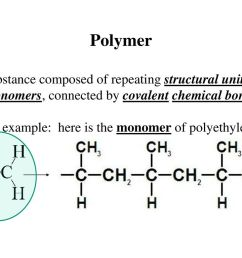 for example here is the monomer of polyethylene [ 1024 x 768 Pixel ]