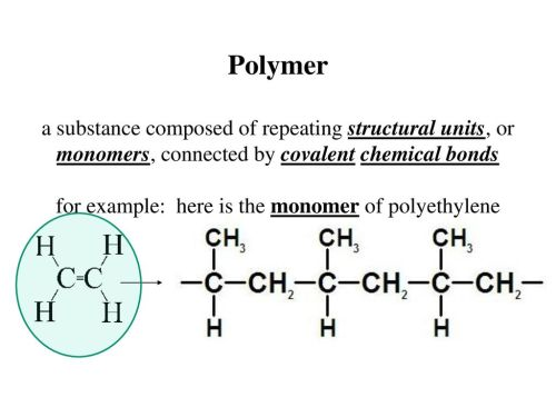 small resolution of for example here is the monomer of polyethylene