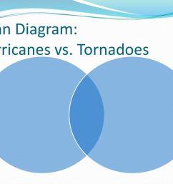hurricanes vs tornadoes ppt download  [ 1024 x 768 Pixel ]
