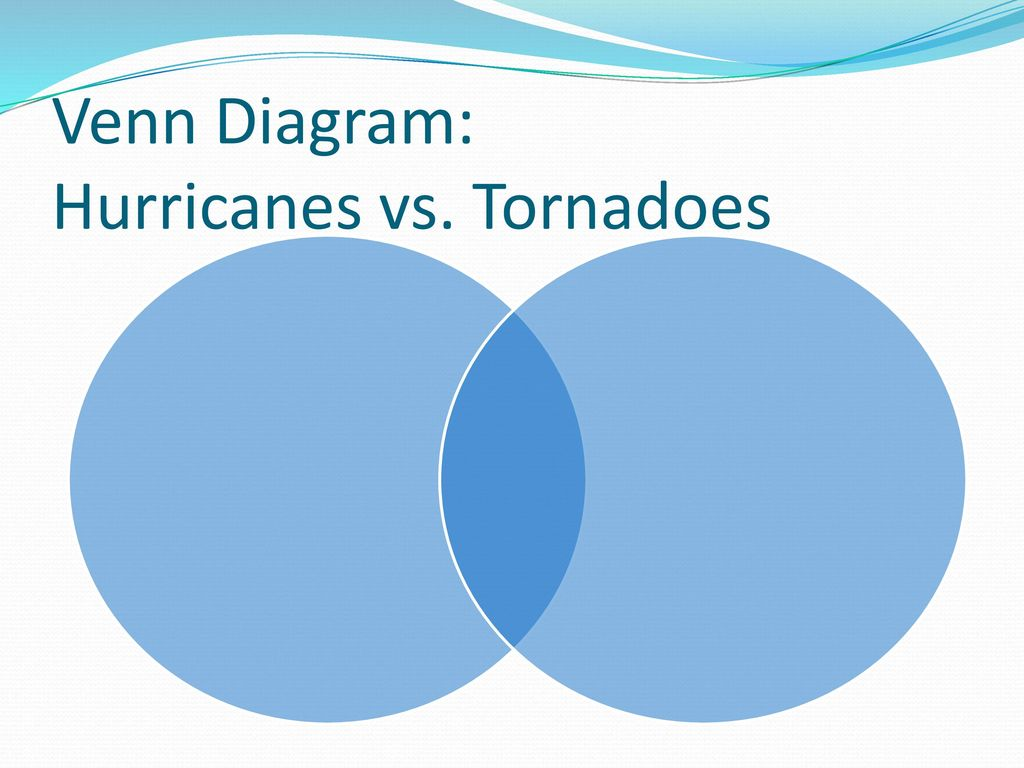 hight resolution of hurricanes vs tornadoes ppt download