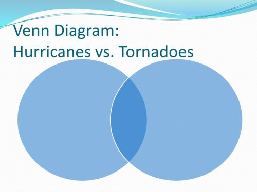 small resolution of hurricanes vs tornadoes ppt download