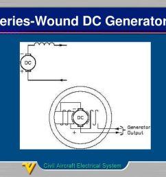 36 series wound dc generators [ 1024 x 768 Pixel ]