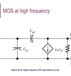 figure 8 18 high frequency fet equivalent circuit  [ 1024 x 768 Pixel ]