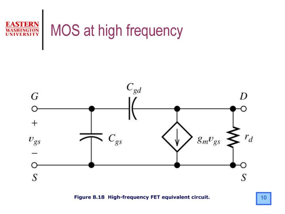 medium resolution of figure 8 18 high frequency fet equivalent circuit