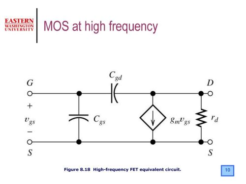 small resolution of figure 8 18 high frequency fet equivalent circuit