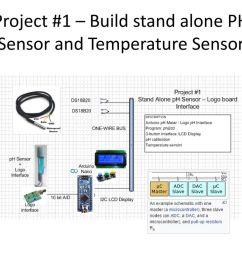 8 project 1 build stand alone ph sensor and temperature sensor [ 1024 x 768 Pixel ]