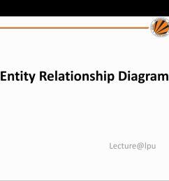 1 entity relationship diagram [ 1024 x 768 Pixel ]