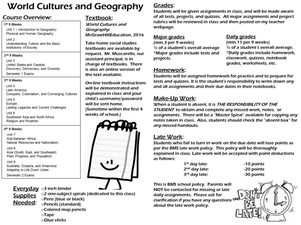 medium resolution of Mrs. Humphries 6th grade World Cultures and Geography - ppt download