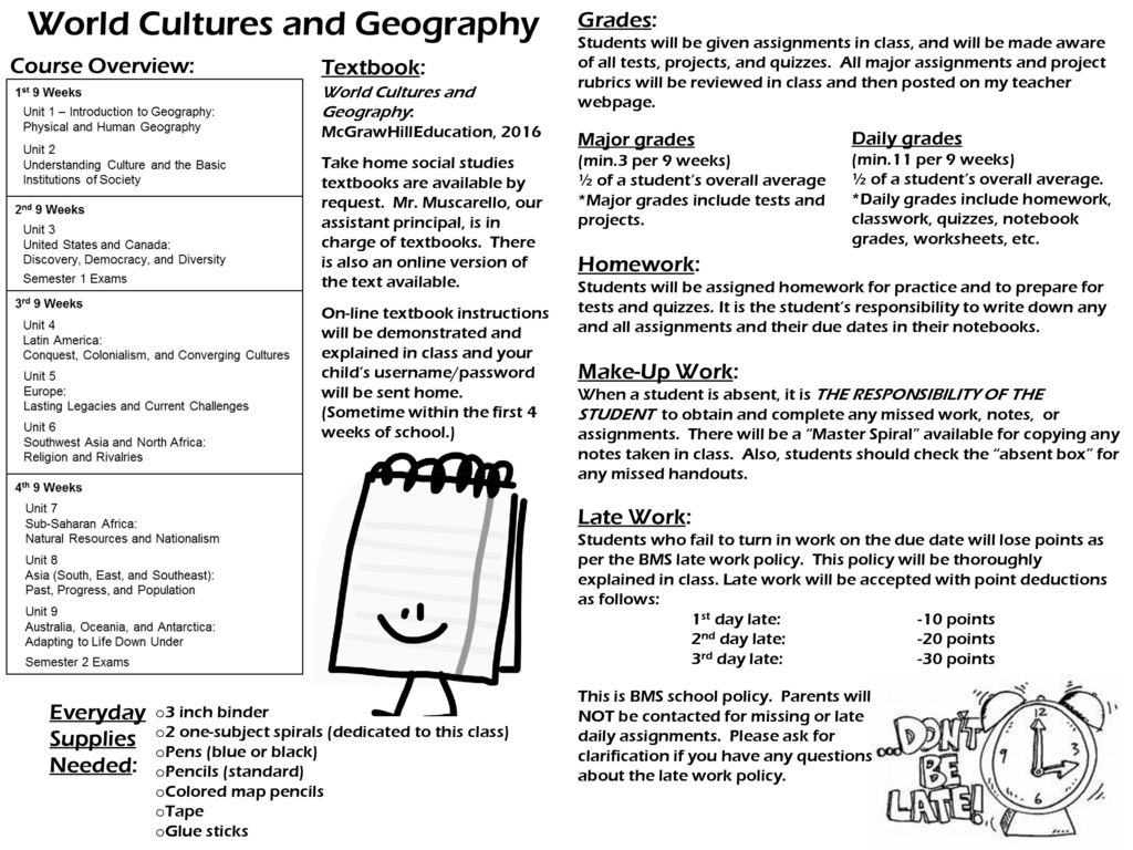 hight resolution of Mrs. Humphries 6th grade World Cultures and Geography - ppt download