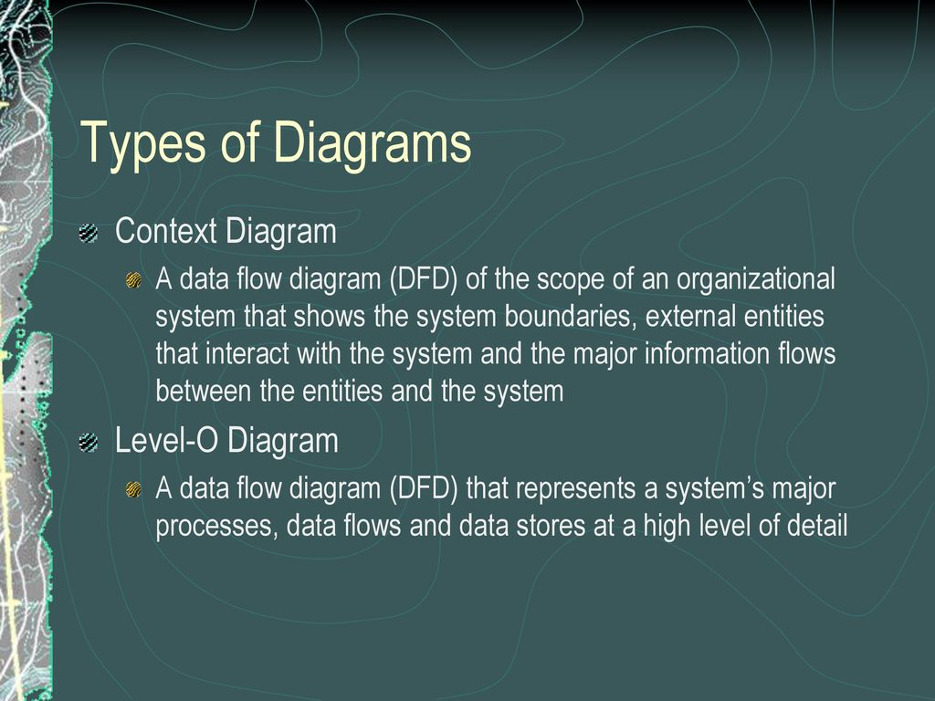 hight resolution of process flow diagram levels