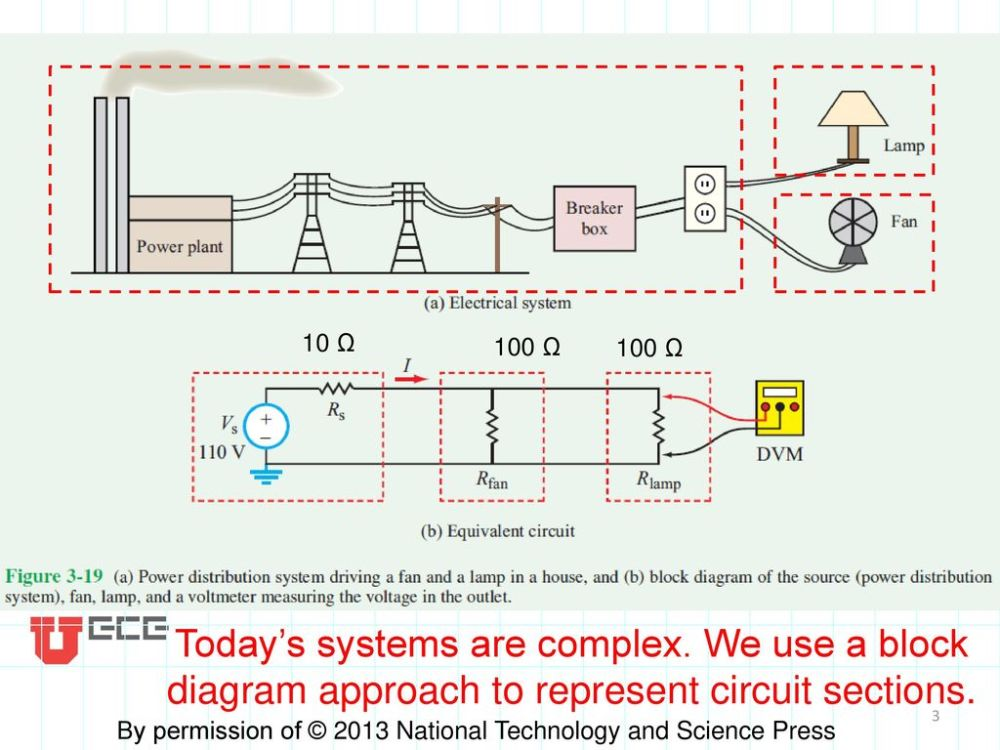 medium resolution of 10 100 today s systems are complex we use a block diagram approach
