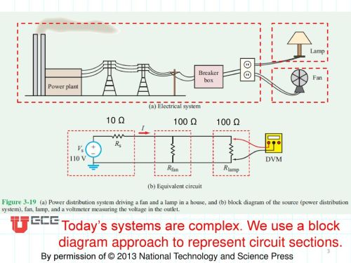 small resolution of 10 100 today s systems are complex we use a block diagram approach