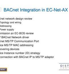4 bacnet integration  [ 1024 x 768 Pixel ]