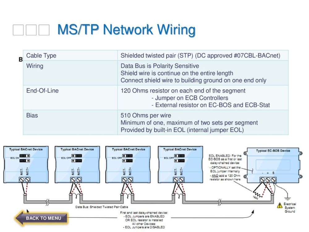 medium resolution of bacnet mstp wiring guidelines wiring diagram perfomance bacnet network mstp wiring