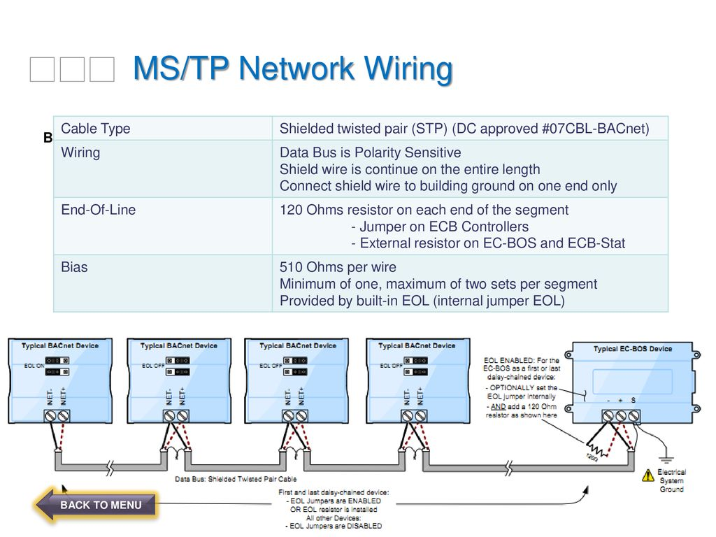 hight resolution of bacnet mstp wiring guidelines wiring diagram perfomance bacnet network mstp wiring