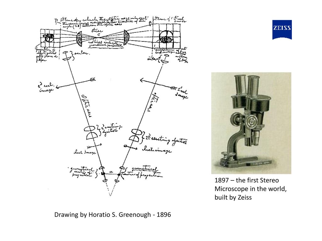 hight resolution of 1897 the first stereo microscope in the world built by zeiss