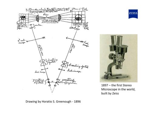 small resolution of 1897 the first stereo microscope in the world built by zeiss