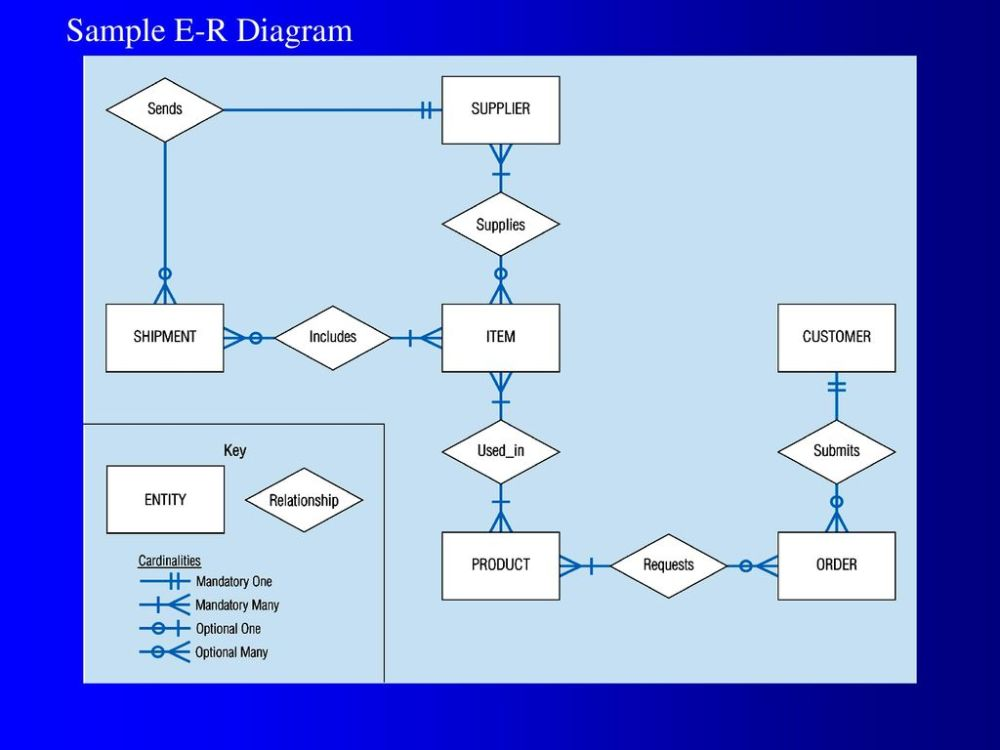 medium resolution of 8 sample e r diagram 3