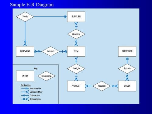 small resolution of 8 sample e r diagram 3