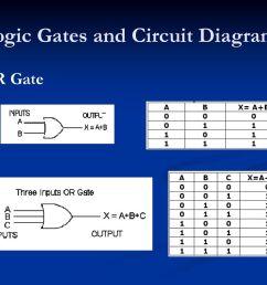 logic gates and circuit diagrams [ 1024 x 768 Pixel ]