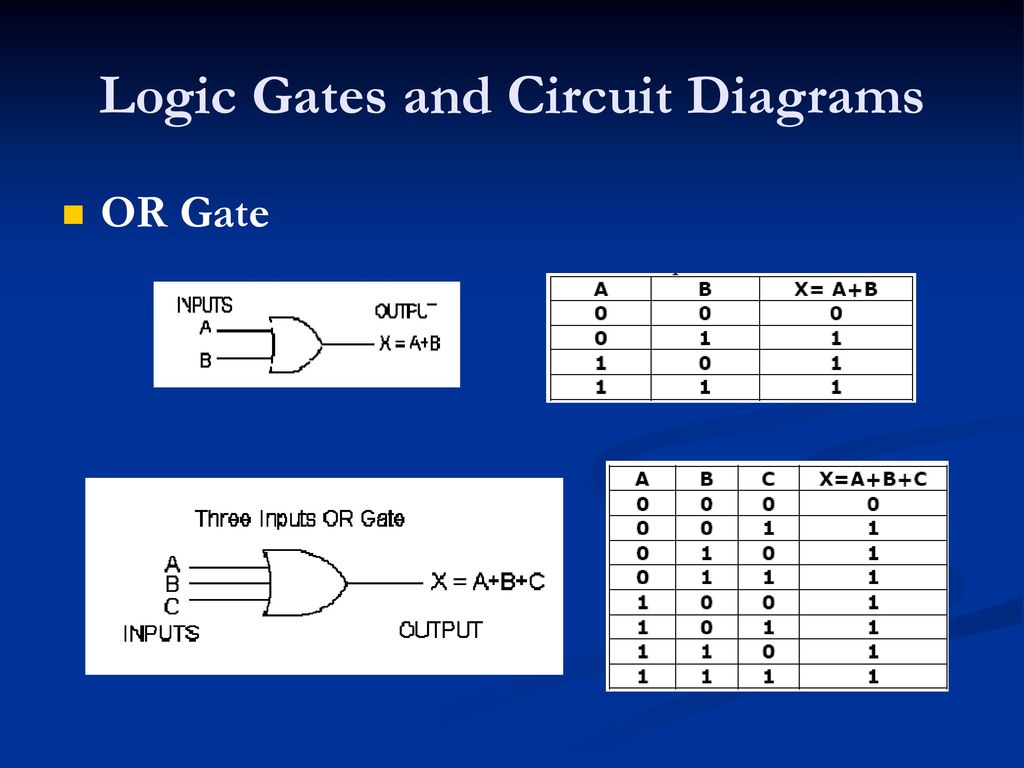 hight resolution of logic gates and circuit diagrams