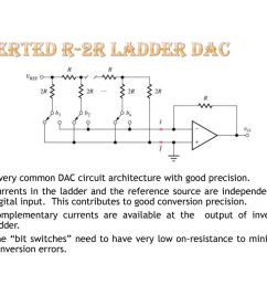 inverted r 2r ladder dac [ 1024 x 768 Pixel ]
