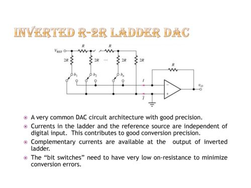 small resolution of inverted r 2r ladder dac