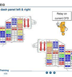 fuse box dash panel left right [ 1024 x 768 Pixel ]