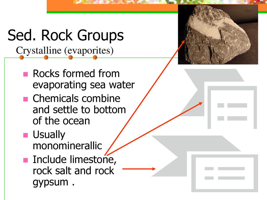 hight resolution of rock groups crystalline evaporites