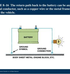 figure 8 battery wiring diagram wiring library 17 figure 8 16 the return path back to [ 1024 x 768 Pixel ]