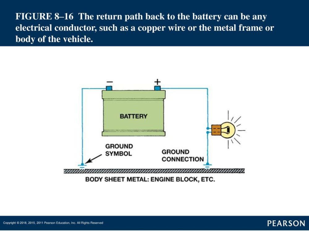 medium resolution of figure 8 battery wiring diagram wiring library 17 figure 8 16 the return path back to