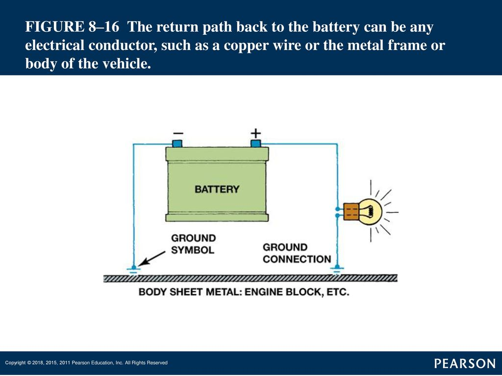 hight resolution of figure 8 battery wiring diagram wiring library 17 figure 8 16 the return path back to