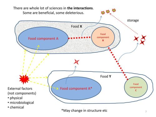 small resolution of there are whole lot of sciences in the interactions