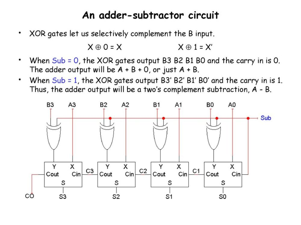 medium resolution of an adder subtractor circuit