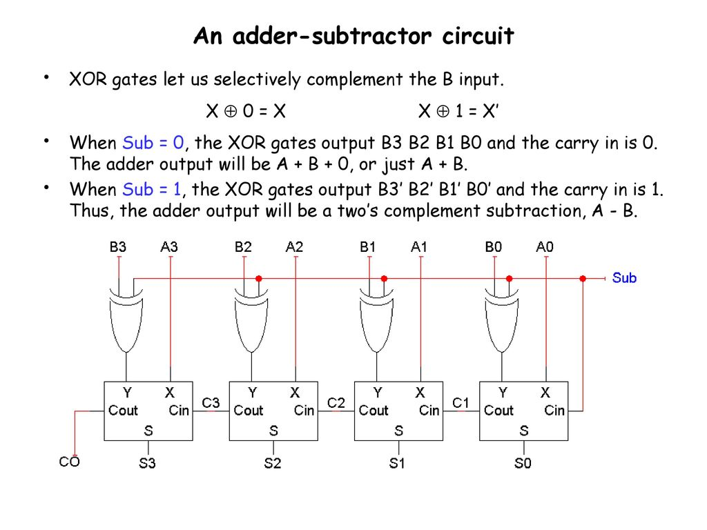 hight resolution of an adder subtractor circuit